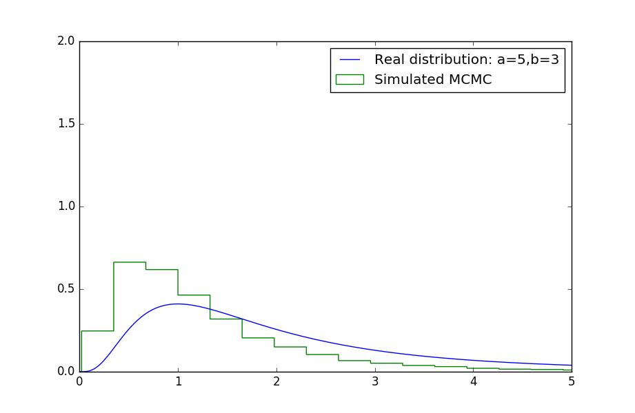 beta_prime_simulation